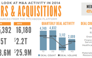 M&A_Activity_Snapshot_small