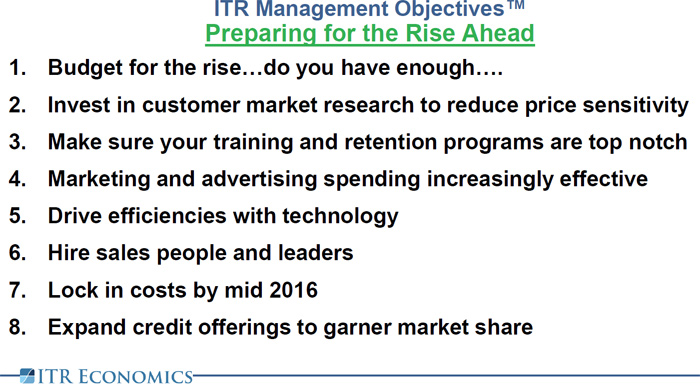 Preparing for Rise Ahead: ITR Economics