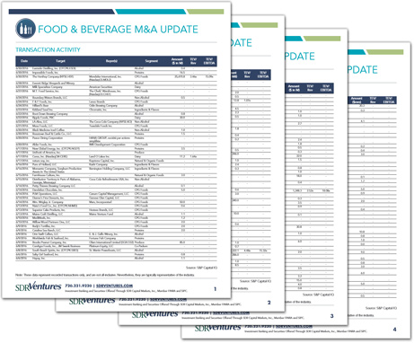Food & Beverage M&A Update
