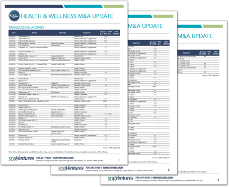 Health & Wellness M&A Update