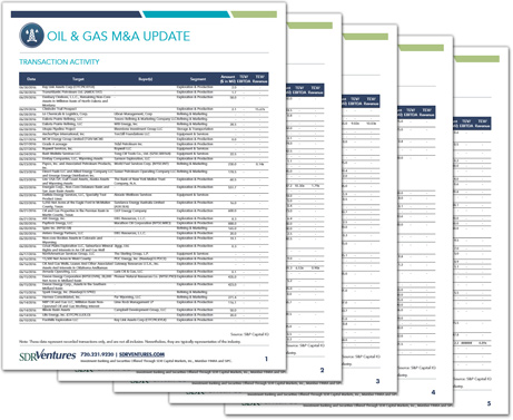 Oil & Gas M&A Update