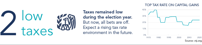 Reason 2: Low Taxes